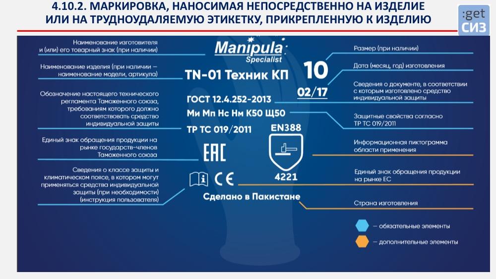 ТР ТС 019-2011