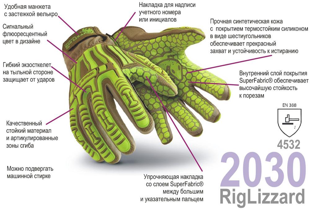 HexArmor RigLizard 2030