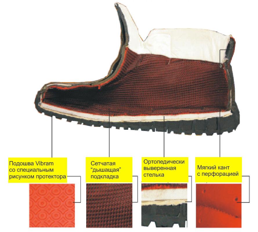 Longstone ботинки с подошвой Vibram
