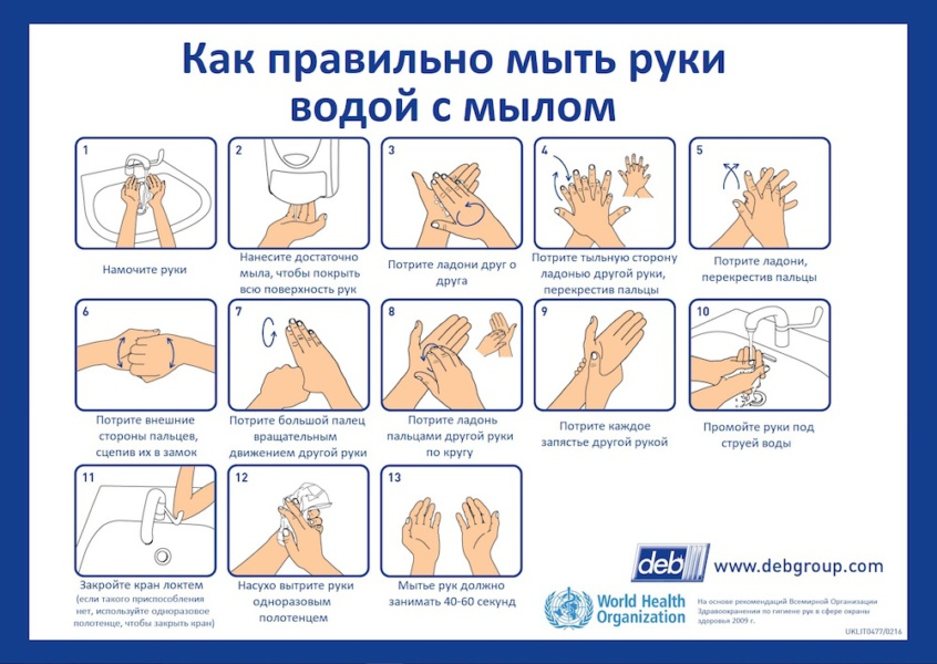Схема мытья рук Deb