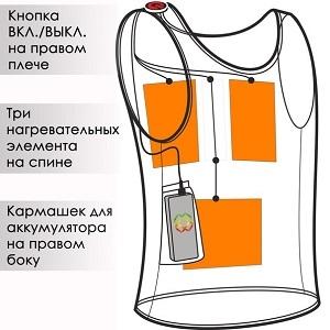 одежда с электроподогревом