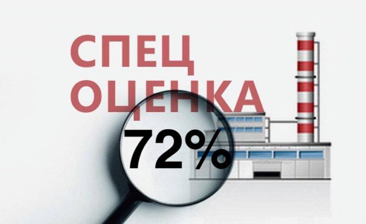 Спецоценка условий труда проведена на 71,8% рабочих мест – Минтруд