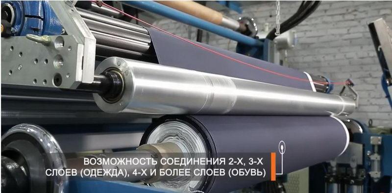Эволюция швейных производств в России