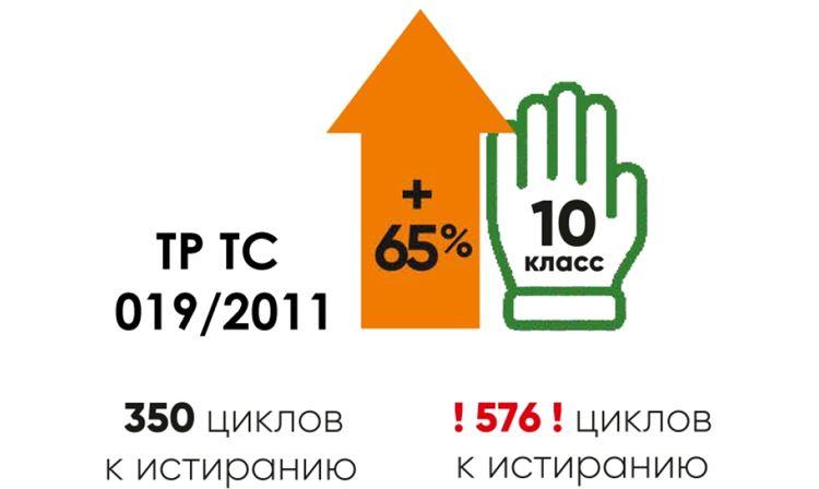 ГК «Спецобъединение» представляет новинки