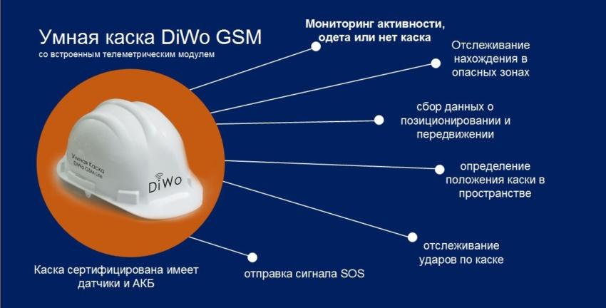 Умная каска DiWo GSM