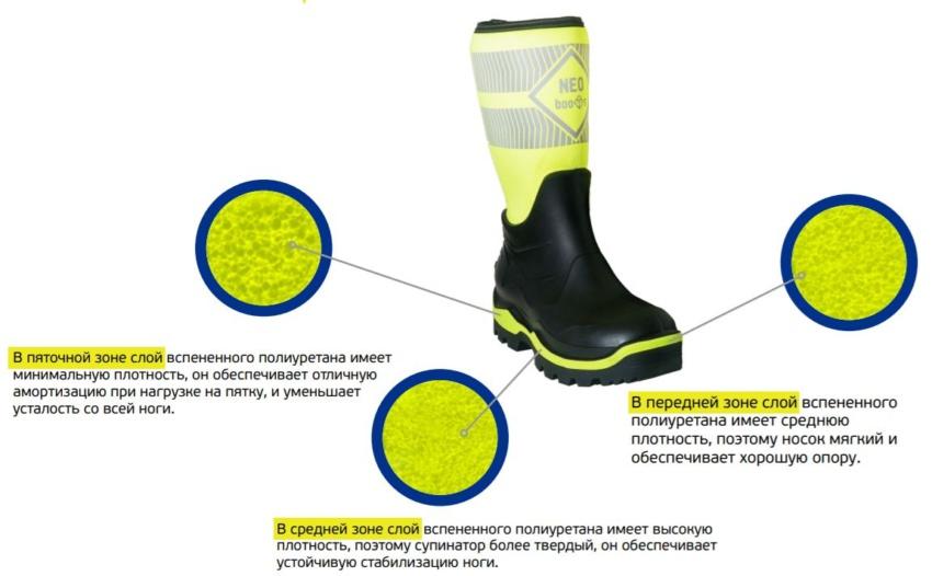 Защитная обувь со светоотражающими свойствами
